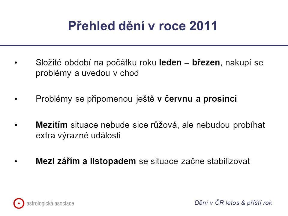 Přehled dění v roce 2011 Složité období na počátku roku leden – březen, nakupí se problémy a uvedou v chod Problémy se připomenou ještě v červnu a pro