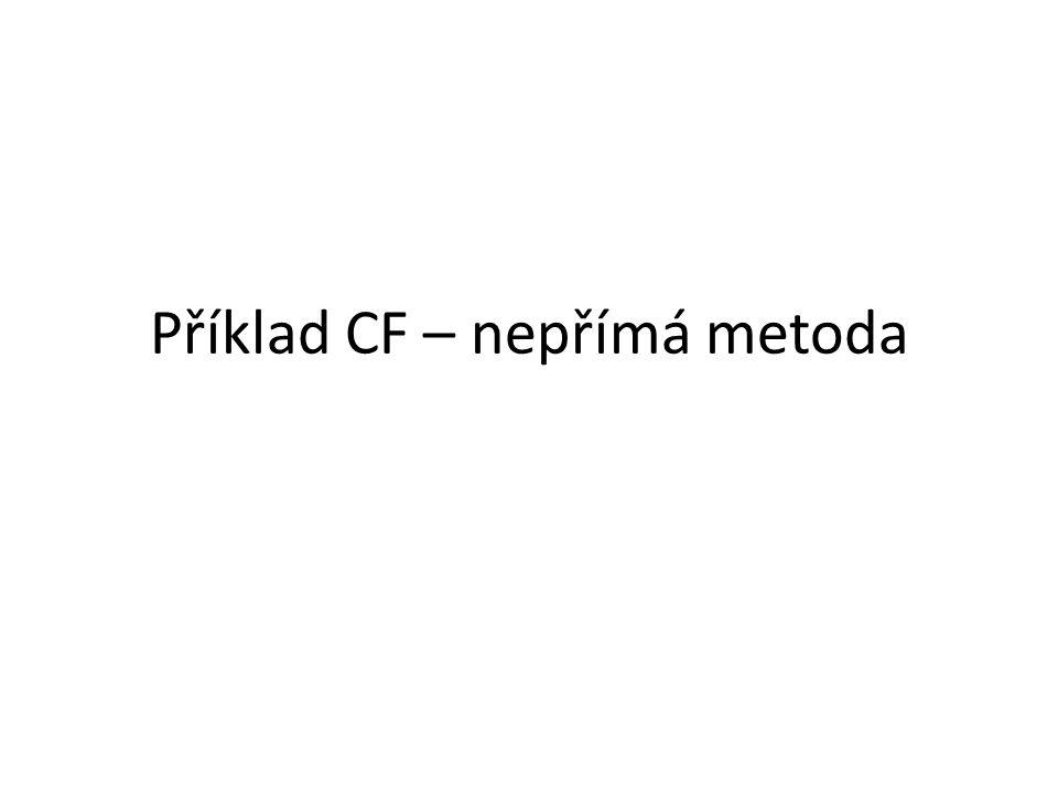 Příklad CF – nepřímá metoda
