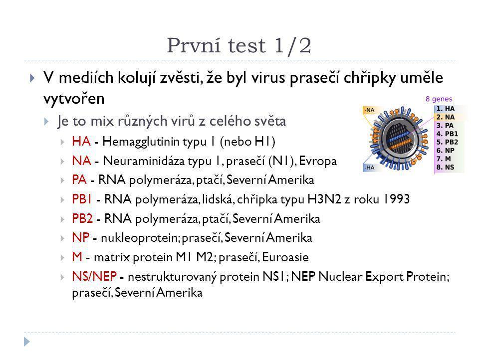 První test 1/2  V mediích kolují zvěsti, že byl virus prasečí chřipky uměle vytvořen  Je to mix různých virů z celého světa  HA - Hemagglutinin typ