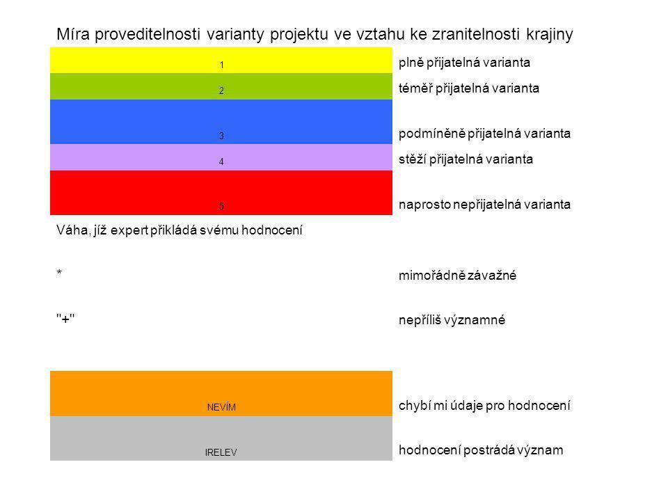 Míra proveditelnosti varianty projektu ve vztahu ke zranitelnosti krajiny 1 plně přijatelná varianta 2 téměř přijatelná varianta 3 podmíněně přijatelná varianta 4 stěží přijatelná varianta 5 naprosto nepřijatelná varianta Váha, jíž expert přikládá svému hodnocení * mimořádně závažné + nepříliš významné NEVÍM chybí mi údaje pro hodnocení IRELEV hodnocení postrádá význam