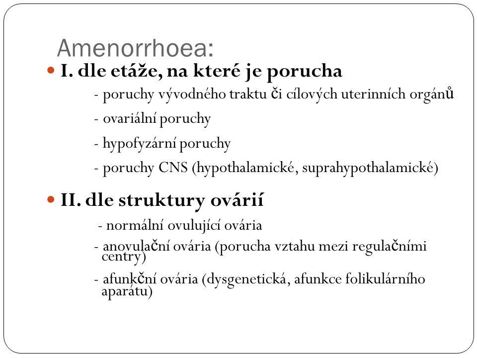Amenorrhoea: I. dle etáže, na které je porucha - poruchy vývodného traktu č i cílových uterinních orgán ů - ovariální poruchy - hypofyzární poruchy -