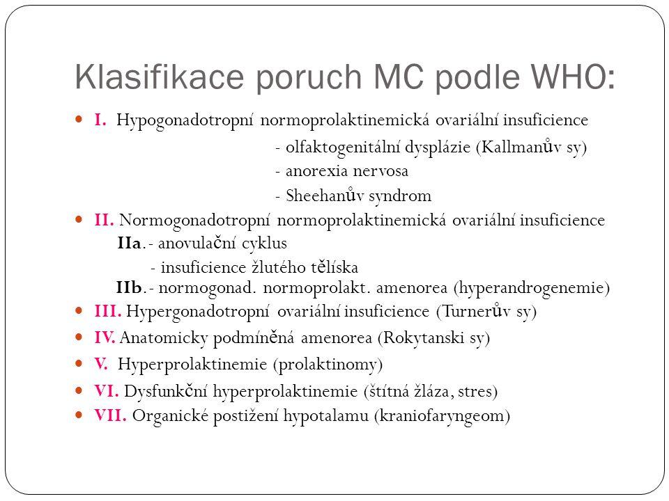 Klasifikace poruch MC podle WHO: I. Hypogonadotropní normoprolaktinemická ovariální insuficience - olfaktogenitální dysplázie (Kallman ů v sy) - anore