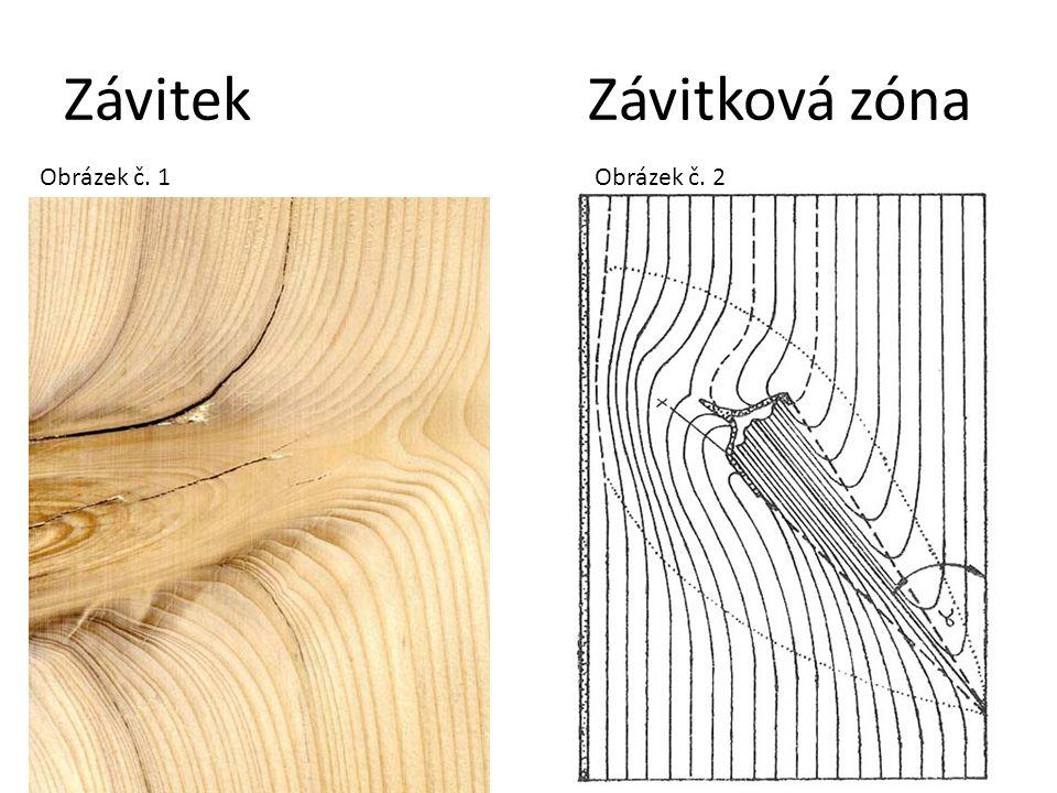 Závitek Závitková zóna Obrázek č. 1 Obrázek č. 2