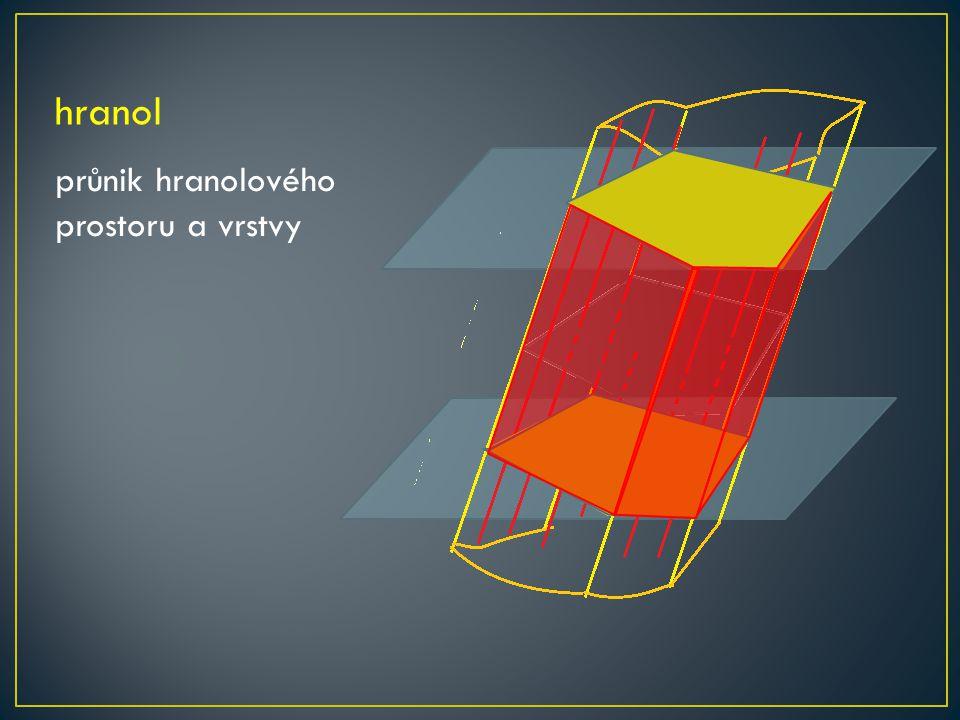 vrcholy stěny - podstavy - boční  plášť hrany - podstavné -boční výška - hranolu -stěny tělesové úhlopříčky A5A5 A4A4 A3A3 A2A2 A1A1 A´ 5 A´ 4 A´ 3 A´ 2 A´ 1