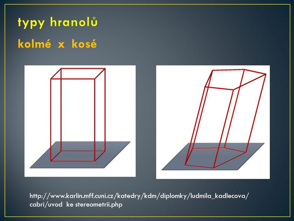 kolmé x kosé http://www.karlin.mff.cuni.cz/katedry/kdm/diplomky/ludmila_kadlecova/ cabri/uvod ke stereometrii.php