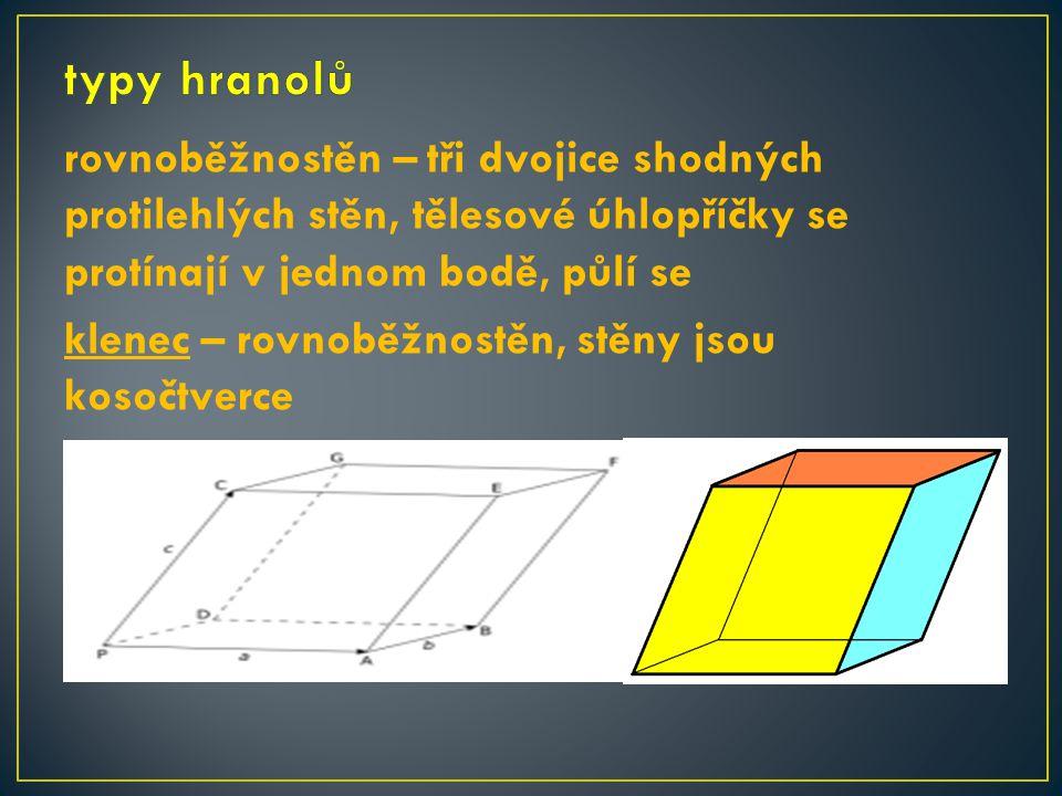 rovnoběžnostěn – tři dvojice shodných protilehlých stěn, tělesové úhlopříčky se protínají v jednom bodě, půlí se klenec – rovnoběžnostěn, stěny jsou kosočtverce
