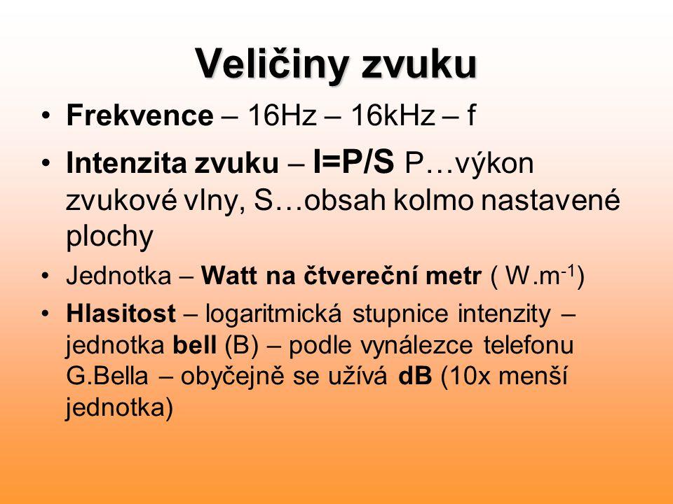 Veličiny zvuku Frekvence – 16Hz – 16kHz – f Intenzita zvuku – I=P/S P…výkon zvukové vlny, S…obsah kolmo nastavené plochy Jednotka – Watt na čtvereční