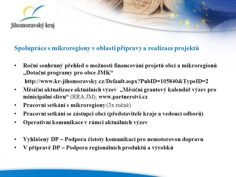 """Spolupráce s mikroregiony v oblasti přípravy a realizace projektů Roční souhrnný přehled o možnosti financování projetů obcí a mikroregionů """"Dotační programy pro obce JMK http://www.kr-jihomoravsky.cz/Default.aspx?PubID=105840&TypeID=2 Měsíční aktualizace aktuálních výzev """"Měsíční grantový kalendář výzev pro minicipální sféru (RRA JM); www.partnerstvi.cz Pracovní setkání s mikroregiony (3x ročně) Pracovní setkání se zástupci obcí (představitelé kraje a vedoucí odborů) Operativní komunikace v rámci aktuálních výzev Vyhlášený DP – Podpora čistoty komunikací pro nemotorovou dopravu V přípravě DP – Podpora regionálních produktů a výrobků"""