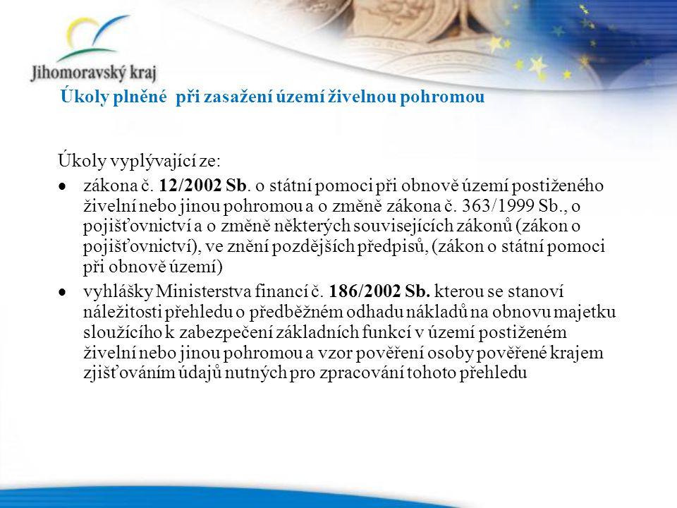 Úkoly plněné při zasažení území živelnou pohromou Úkoly vyplývající ze:  zákona č.