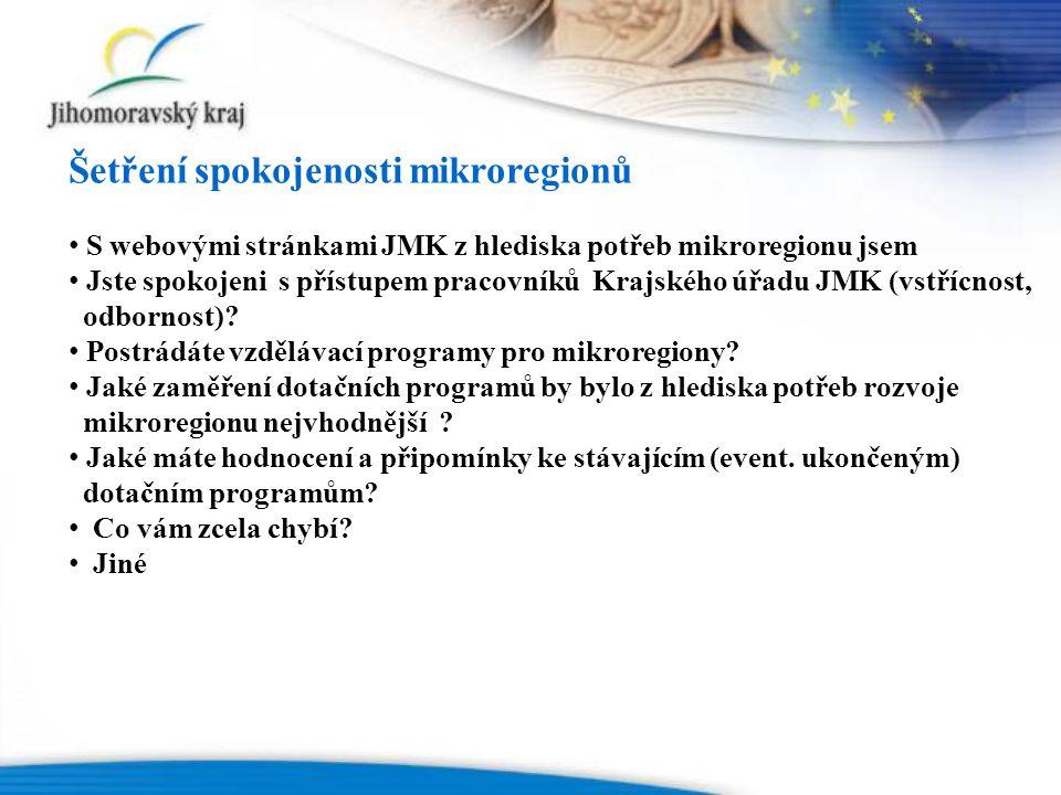 Šetření spokojenosti mikroregionů S webovými stránkami JMK z hlediska potřeb mikroregionu jsem Jste spokojeni s přístupem pracovníků Krajského úřadu JMK (vstřícnost, odbornost).