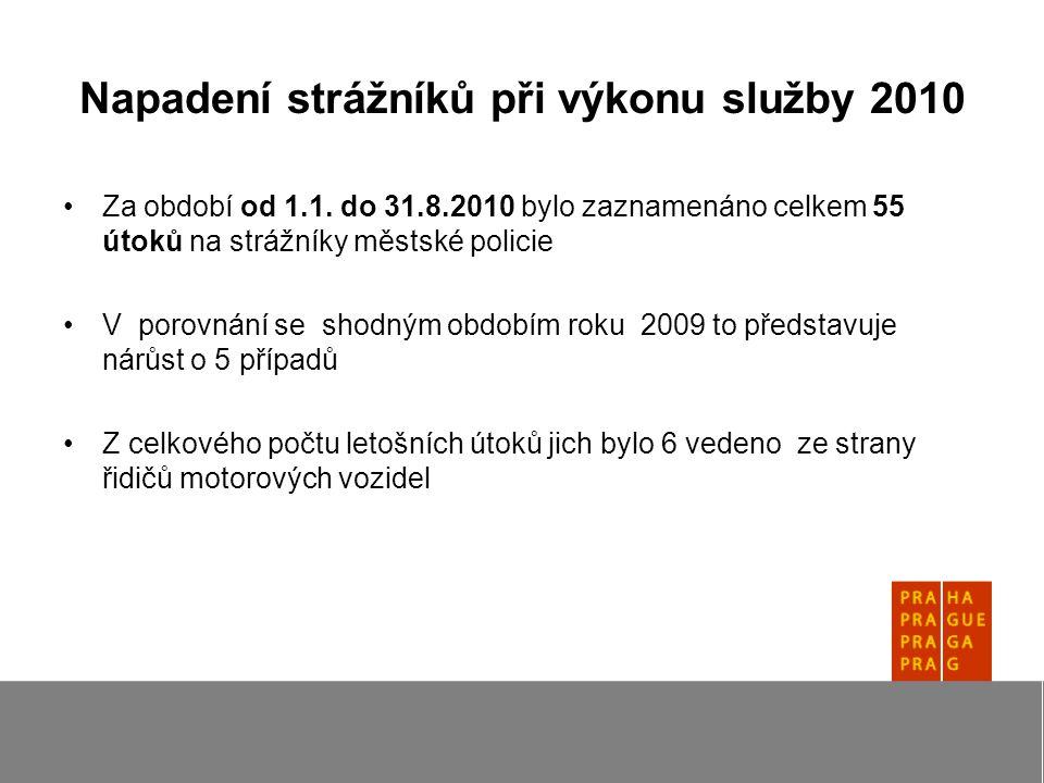 Napadení strážníků při výkonu služby 2010 Za období od 1.1.