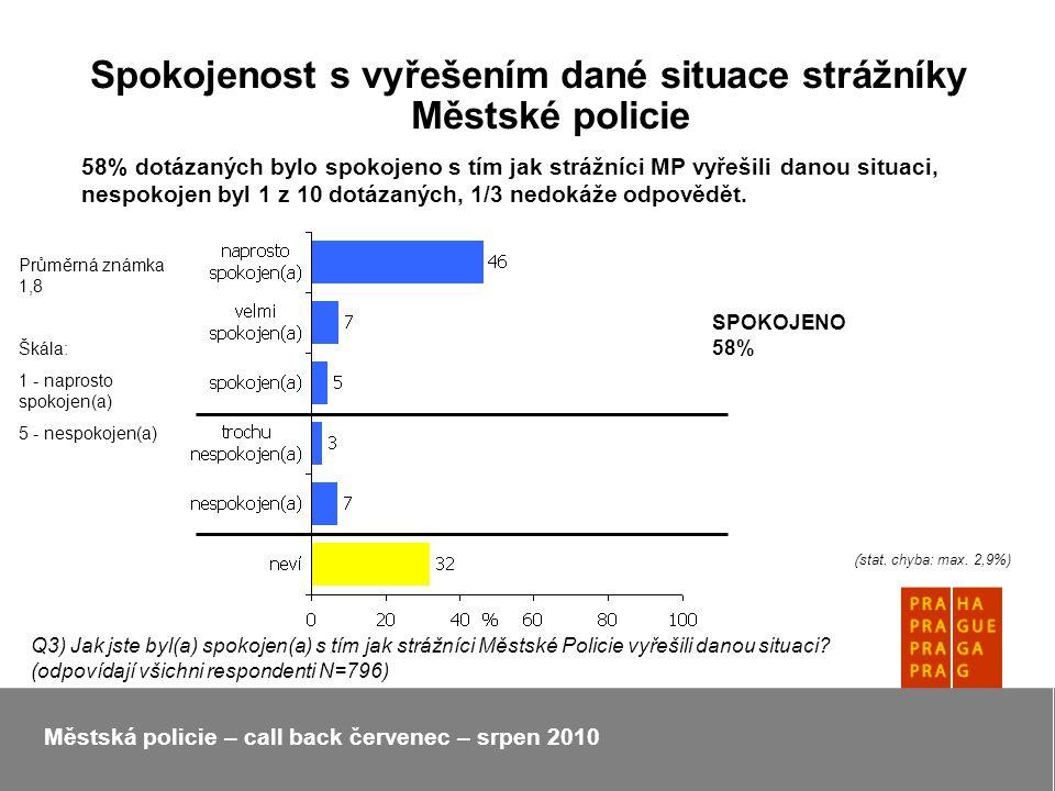 Spokojenost s vyřešením dané situace strážníky Městské policie Městská policie – call back červenec – srpen 2010 58% dotázaných bylo spokojeno s tím jak strážníci MP vyřešili danou situaci, nespokojen byl 1 z 10 dotázaných, 1/3 nedokáže odpovědět.