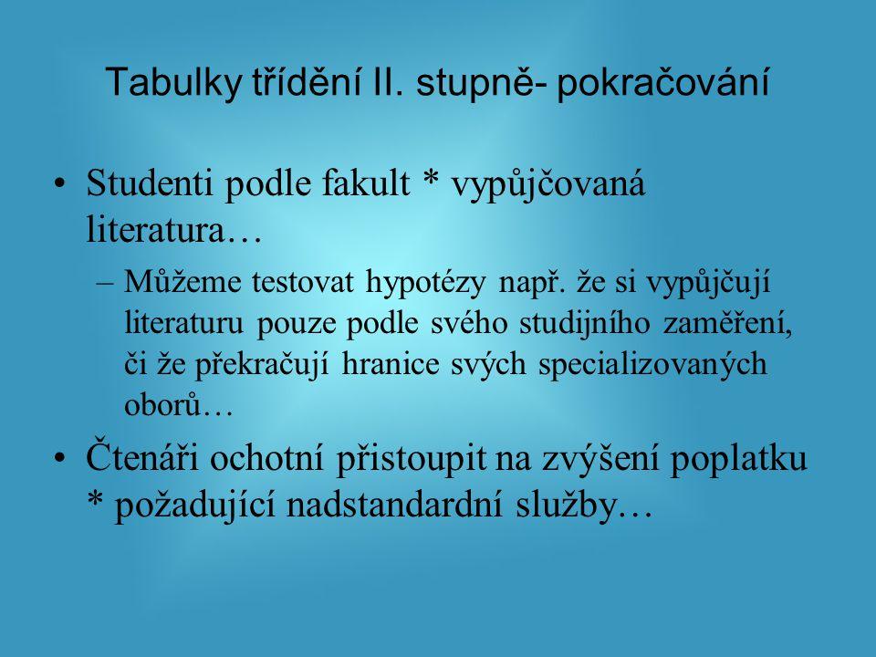 Tabulky třídění II.