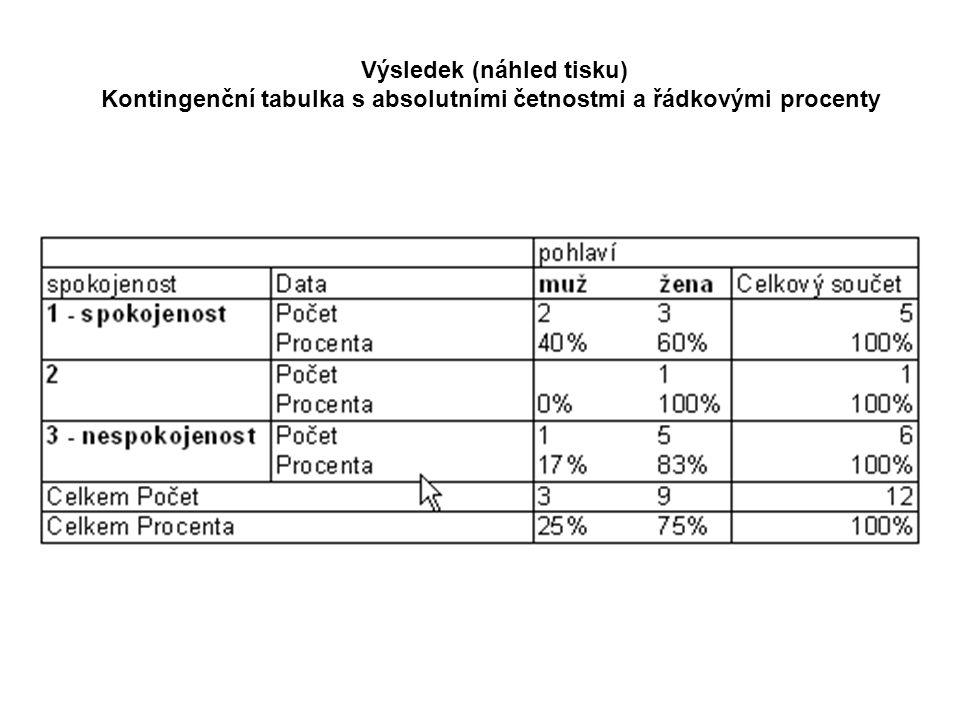 18 Výsledek (náhled tisku) Kontingenční tabulka s absolutními četnostmi a řádkovými procenty