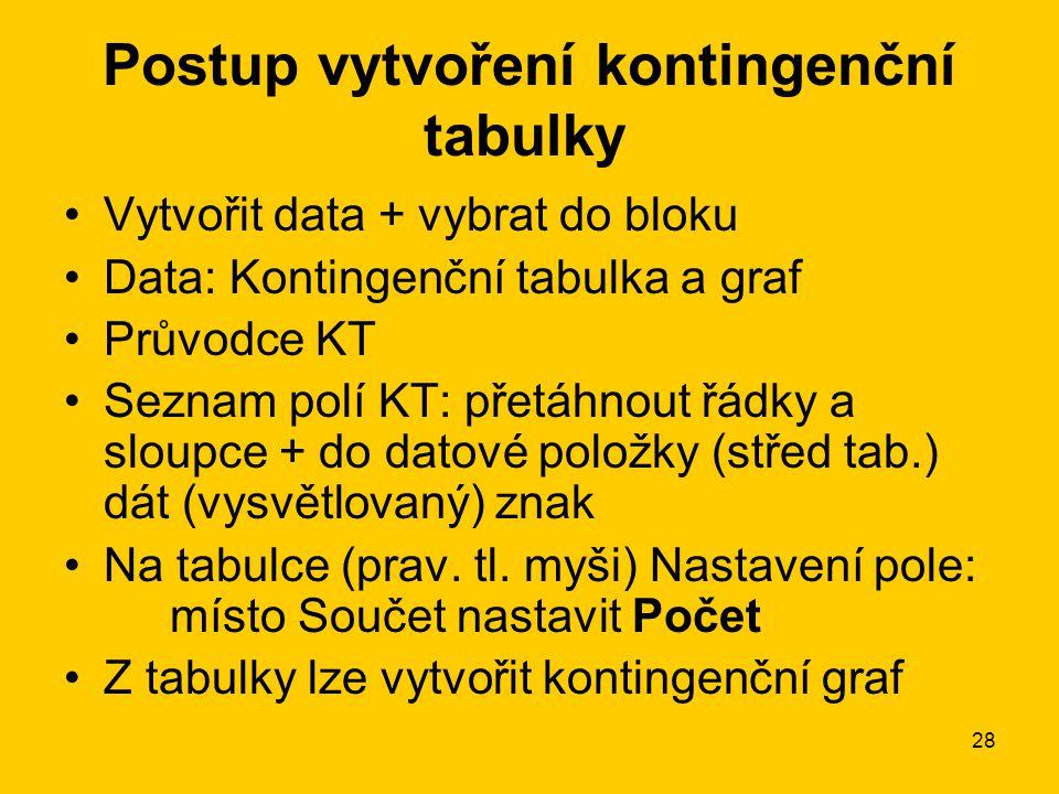 28 Postup vytvoření kontingenční tabulky Vytvořit data + vybrat do bloku Data: Kontingenční tabulka a graf Průvodce KT Seznam polí KT: přetáhnout řádk