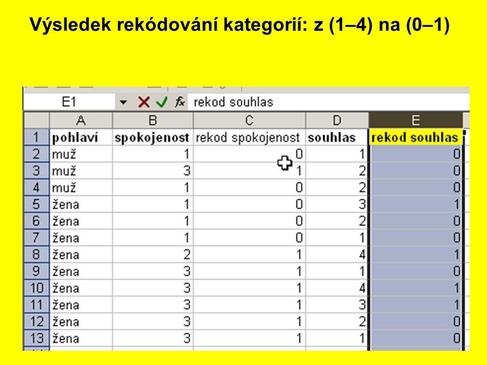 35 Výsledek rekódování kategorií: z (1–4) na (0–1)