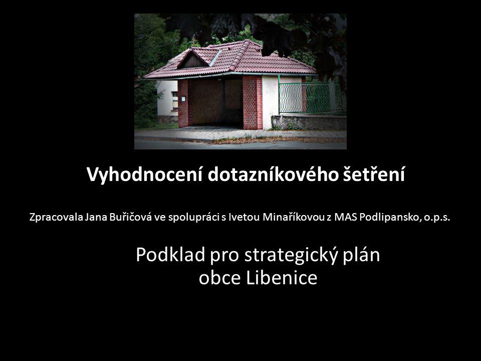Vyhodnocení dotazníkového šetření Podklad pro strategický plán obce Libenice Zpracovala Jana Buřičová ve spolupráci s Ivetou Minaříkovou z MAS Podlipa