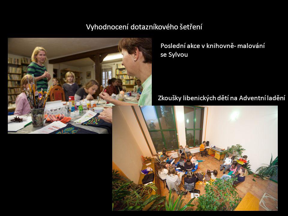 Poslední akce v knihovně- malování se Sylvou Zkoušky libenických dětí na Adventní ladění