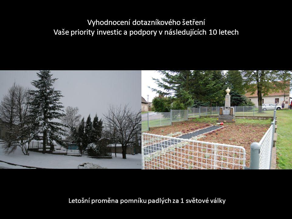 Letošní proměna pomníku padlých za 1 světové války