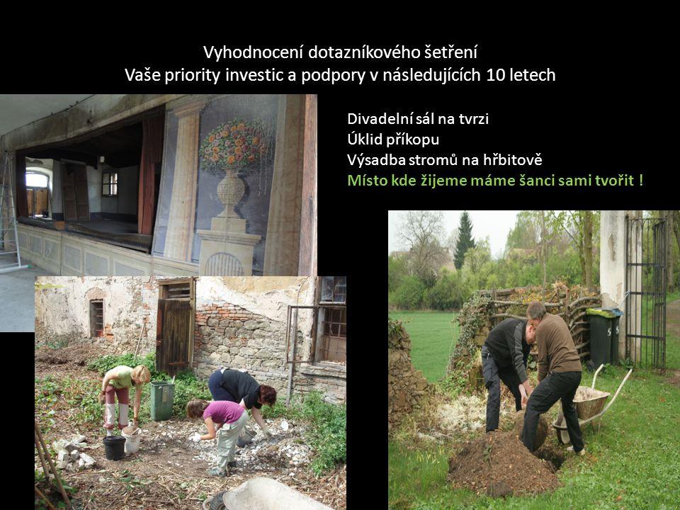 Divadelní sál na tvrzi Úklid příkopu Výsadba stromů na hřbitově Místo kde žijeme máme šanci sami tvořit !
