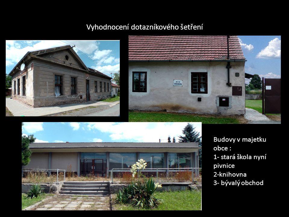 Budovy v majetku obce : 1- stará škola nyní pivnice 2-knihovna 3- bývalý obchod