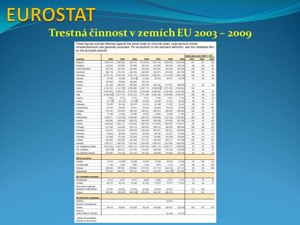Trestná činnost v zemích EU 2003 – 2009