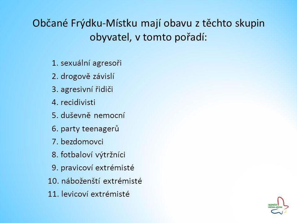 Občané Frýdku-Místku mají obavu z těchto skupin obyvatel, v tomto pořadí: 1. sexuální agresoři 2. drogově závislí 3. agresivní řidiči 4. recidivisti 5
