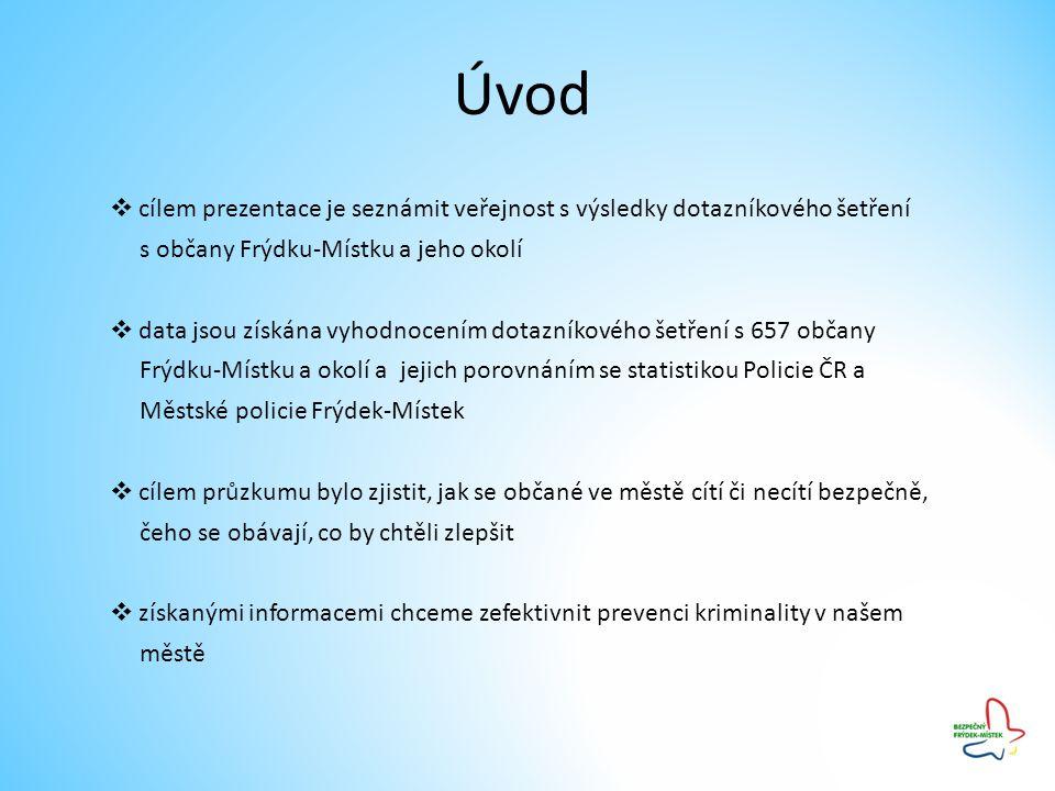 Úvod  cílem prezentace je seznámit veřejnost s výsledky dotazníkového šetření s občany Frýdku-Místku a jeho okolí  data jsou získána vyhodnocením do