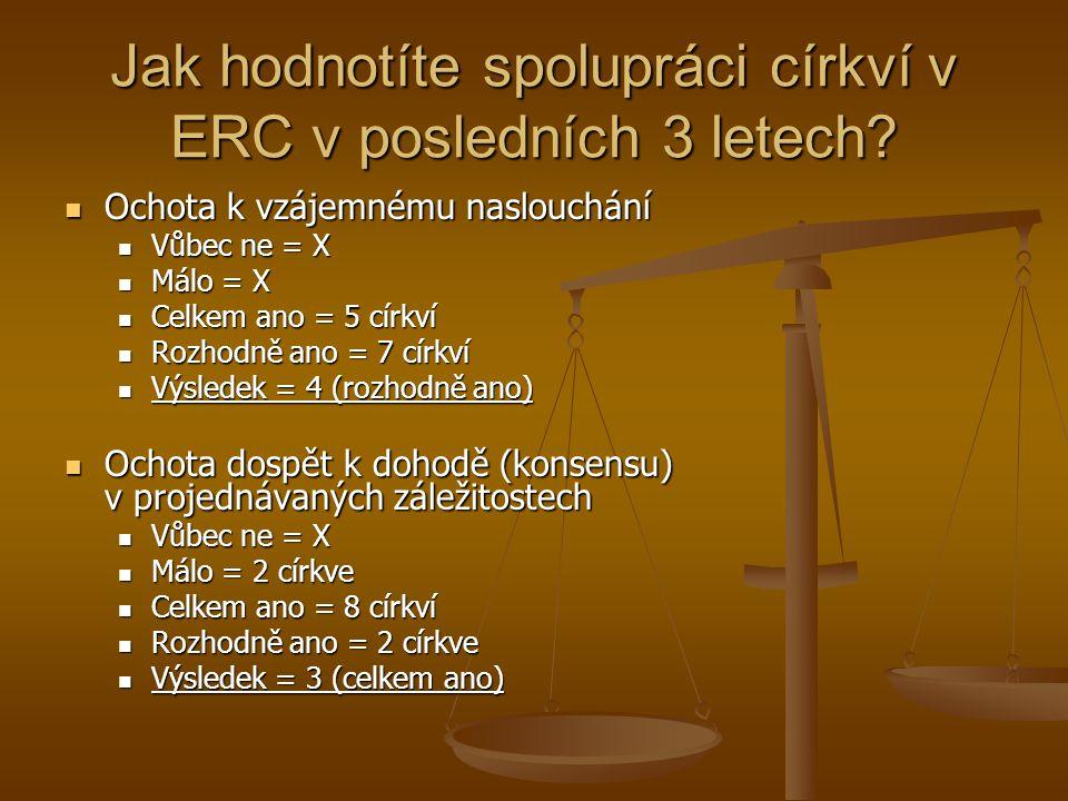 Jak hodnotíte spolupráci církví v ERC v posledních 3 letech.
