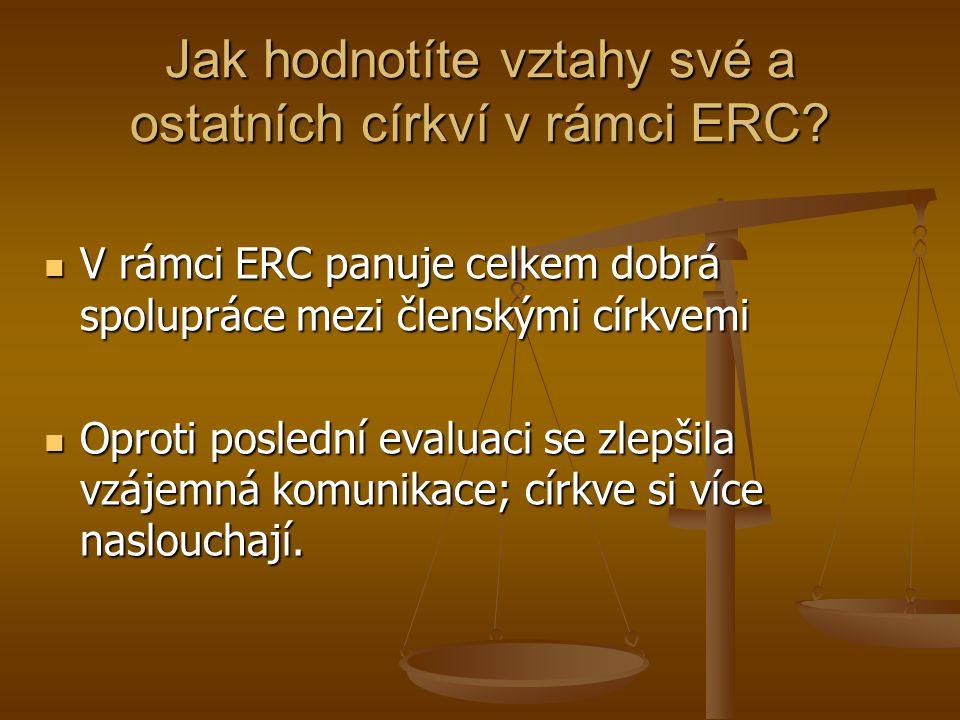 Jak hodnotíte vztahy své a ostatních církví v rámci ERC.