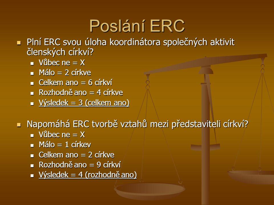 Poslání ERC Plní ERC svou úloha koordinátora společných aktivit členských církví.