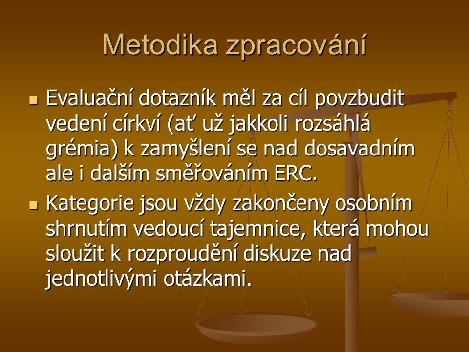 Metodika zpracování Evaluační dotazník měl za cíl povzbudit vedení církví (ať už jakkoli rozsáhlá grémia) k zamyšlení se nad dosavadním ale i dalším směřováním ERC.