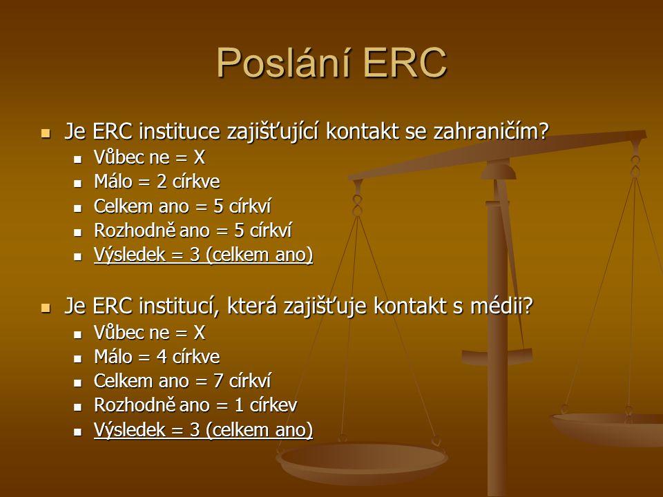Poslání ERC Je ERC instituce zajišťující kontakt se zahraničím.