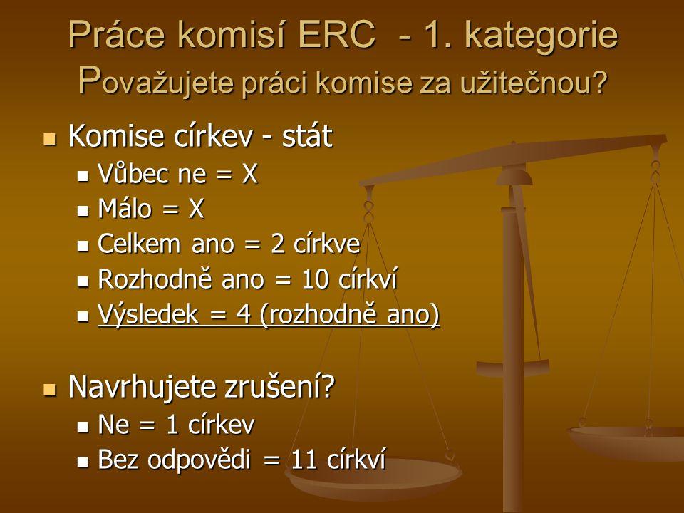 Práce komisí ERC - 1. kategorie P ovažujete práci komise za užitečnou.