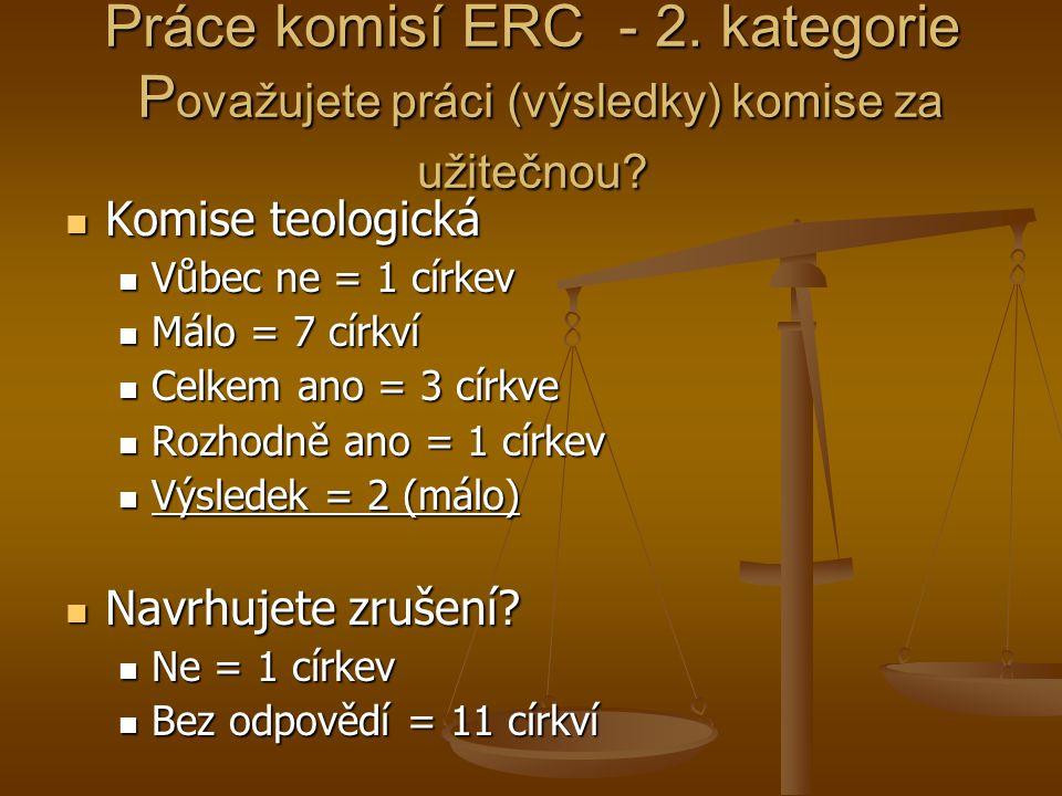 Práce komisí ERC - 2. kategorie P ovažujete práci (výsledky) komise za užitečnou.
