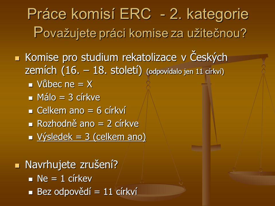 Práce komisí ERC - 2. kategorie P ovažujete práci komise za užitečnou.