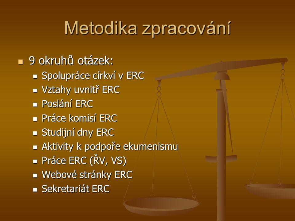 Metodika zpracování 9 okruhů otázek: 9 okruhů otázek: Spolupráce církví v ERC Spolupráce církví v ERC Vztahy uvnitř ERC Vztahy uvnitř ERC Poslání ERC Poslání ERC Práce komisí ERC Práce komisí ERC Studijní dny ERC Studijní dny ERC Aktivity k podpoře ekumenismu Aktivity k podpoře ekumenismu Práce ERC (ŘV, VS) Práce ERC (ŘV, VS) Webové stránky ERC Webové stránky ERC Sekretariát ERC Sekretariát ERC
