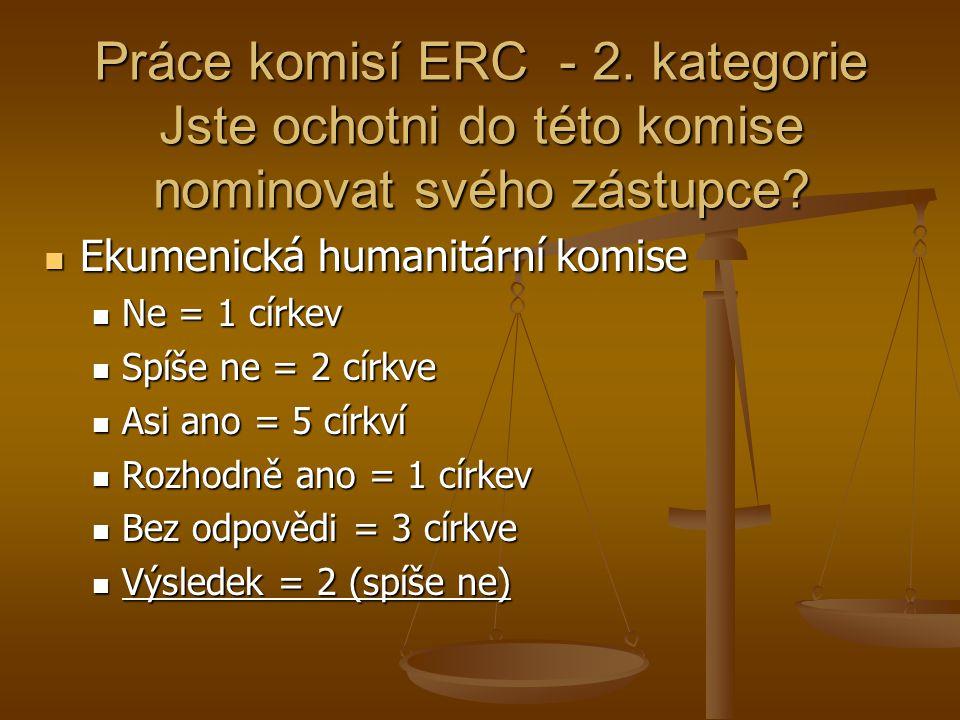 Práce komisí ERC - 2. kategorie Jste ochotni do této komise nominovat svého zástupce.