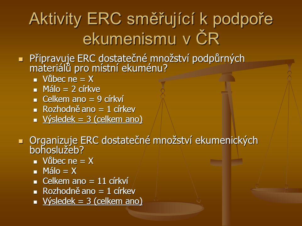 Aktivity ERC směřující k podpoře ekumenismu v ČR Připravuje ERC dostatečné množství podpůrných materiálů pro místní ekuménu.