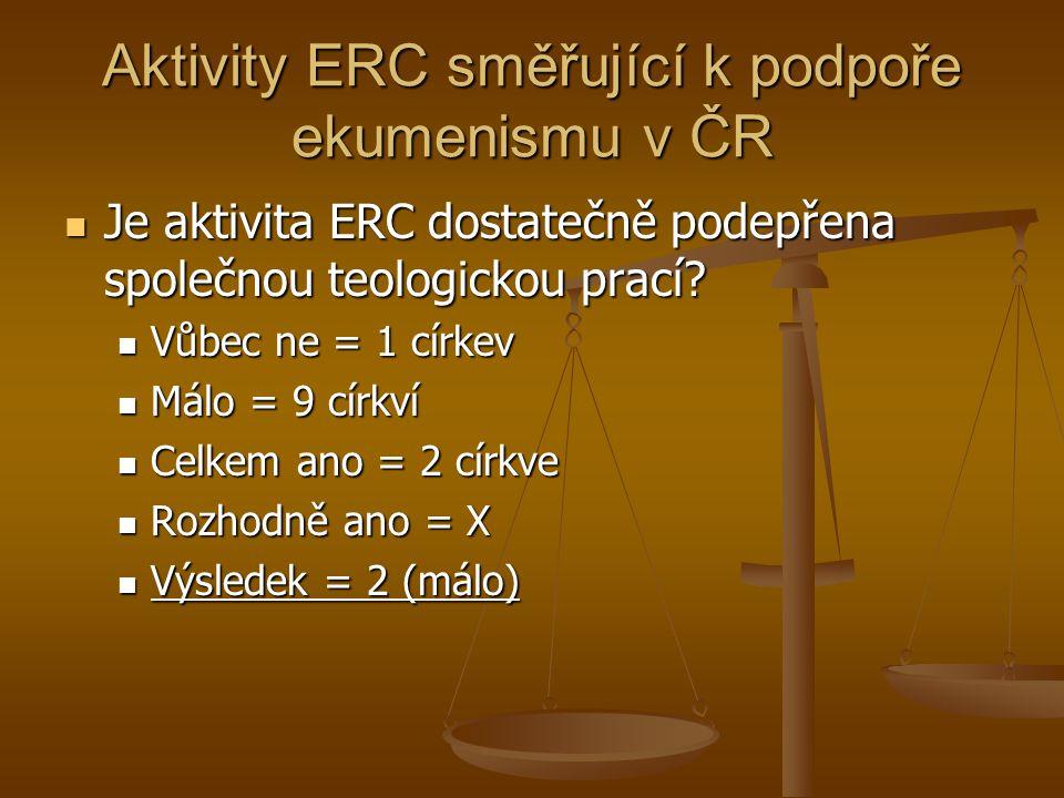 Aktivity ERC směřující k podpoře ekumenismu v ČR Je aktivita ERC dostatečně podepřena společnou teologickou prací.