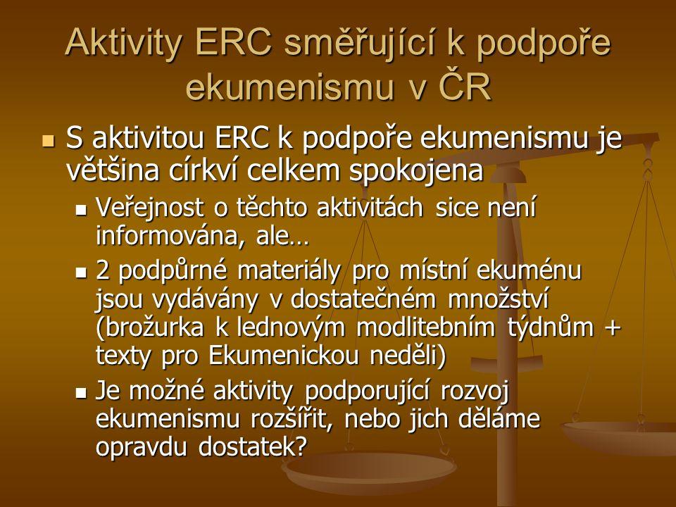 Aktivity ERC směřující k podpoře ekumenismu v ČR S aktivitou ERC k podpoře ekumenismu je většina církví celkem spokojena S aktivitou ERC k podpoře ekumenismu je většina církví celkem spokojena Veřejnost o těchto aktivitách sice není informována, ale… Veřejnost o těchto aktivitách sice není informována, ale… 2 podpůrné materiály pro místní ekuménu jsou vydávány v dostatečném množství (brožurka k lednovým modlitebním týdnům + texty pro Ekumenickou neděli) 2 podpůrné materiály pro místní ekuménu jsou vydávány v dostatečném množství (brožurka k lednovým modlitebním týdnům + texty pro Ekumenickou neděli) Je možné aktivity podporující rozvoj ekumenismu rozšířit, nebo jich děláme opravdu dostatek.