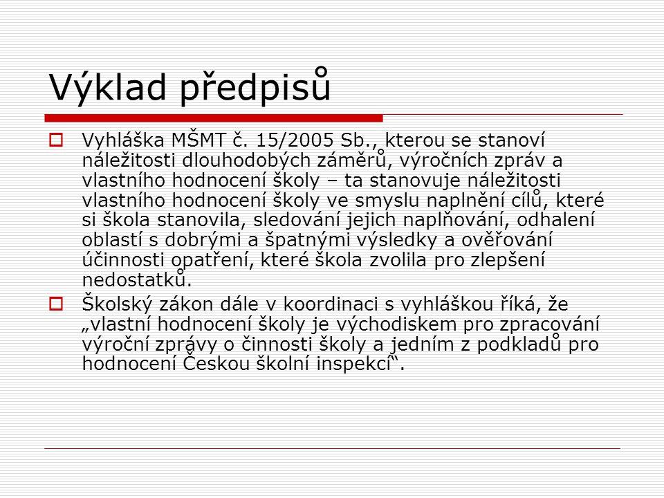 Výklad předpisů  Vyhláška MŠMT č. 15/2005 Sb., kterou se stanoví náležitosti dlouhodobých záměrů, výročních zpráv a vlastního hodnocení školy – ta st