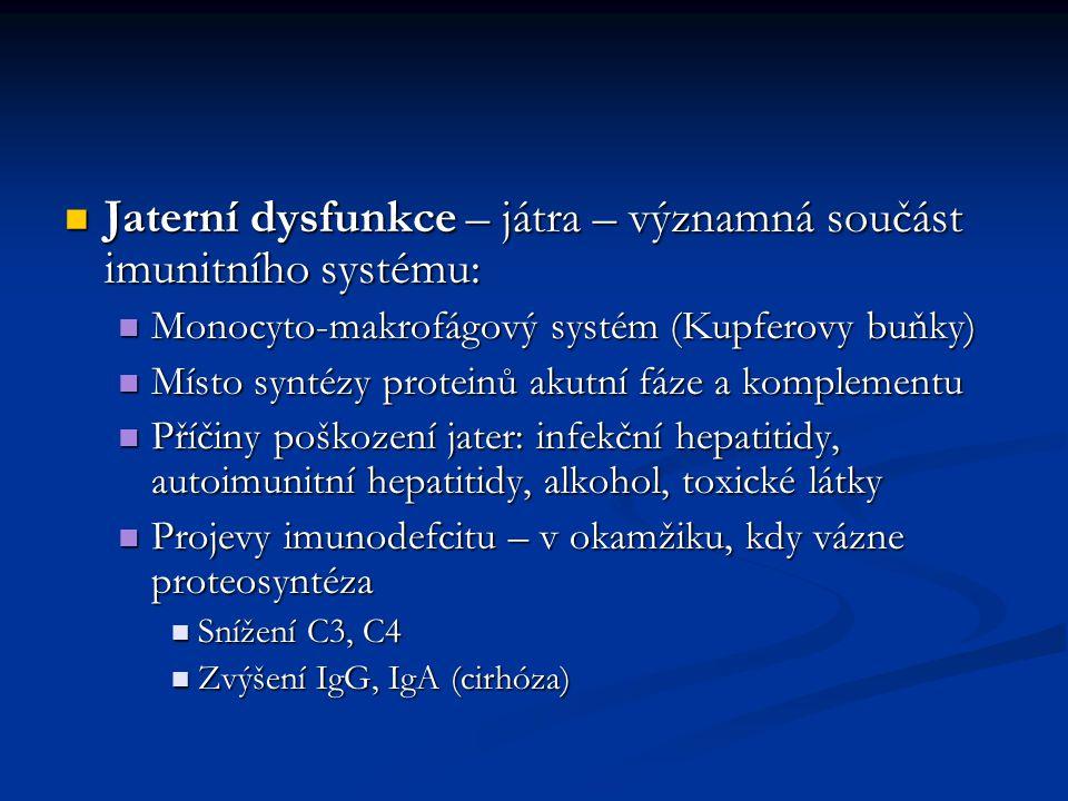 Jaterní dysfunkce – játra – významná součást imunitního systému: Jaterní dysfunkce – játra – významná součást imunitního systému: Monocyto-makrofágový