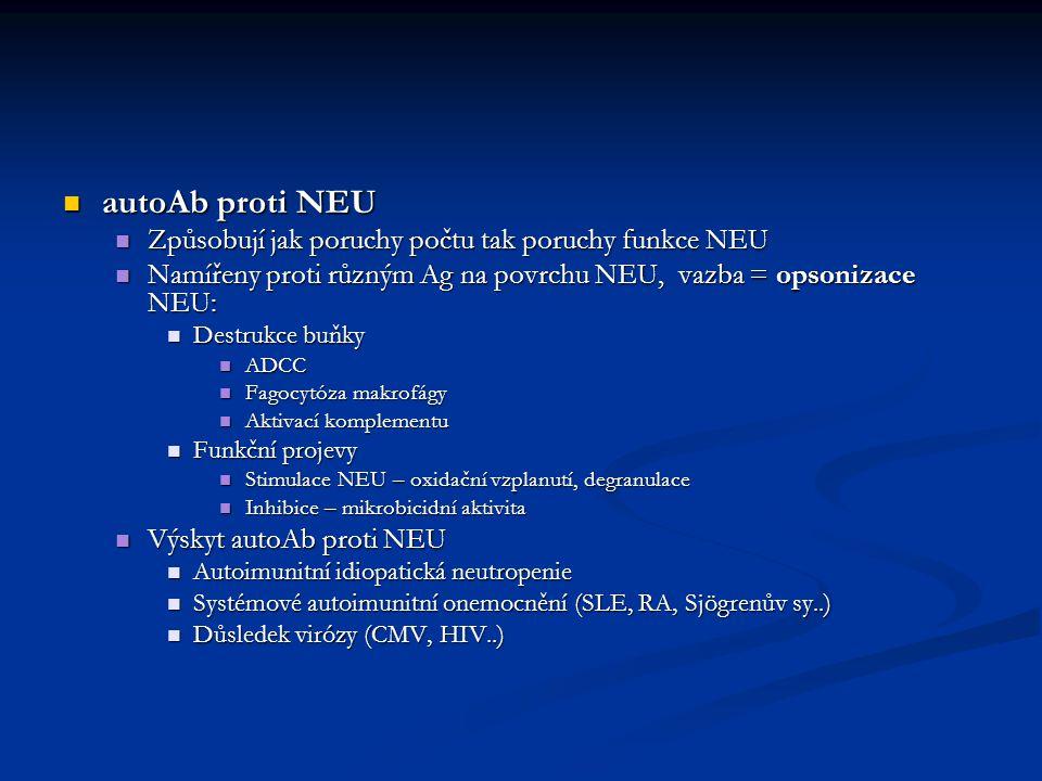 autoAb proti NEU autoAb proti NEU Způsobují jak poruchy počtu tak poruchy funkce NEU Způsobují jak poruchy počtu tak poruchy funkce NEU Namířeny proti různým Ag na povrchu NEU, vazba = opsonizace NEU: Namířeny proti různým Ag na povrchu NEU, vazba = opsonizace NEU: Destrukce buňky Destrukce buňky ADCC ADCC Fagocytóza makrofágy Fagocytóza makrofágy Aktivací komplementu Aktivací komplementu Funkční projevy Funkční projevy Stimulace NEU – oxidační vzplanutí, degranulace Stimulace NEU – oxidační vzplanutí, degranulace Inhibice – mikrobicidní aktivita Inhibice – mikrobicidní aktivita Výskyt autoAb proti NEU Výskyt autoAb proti NEU Autoimunitní idiopatická neutropenie Autoimunitní idiopatická neutropenie Systémové autoimunitní onemocnění (SLE, RA, Sjögrenův sy..) Systémové autoimunitní onemocnění (SLE, RA, Sjögrenův sy..) Důsledek virózy (CMV, HIV..) Důsledek virózy (CMV, HIV..)