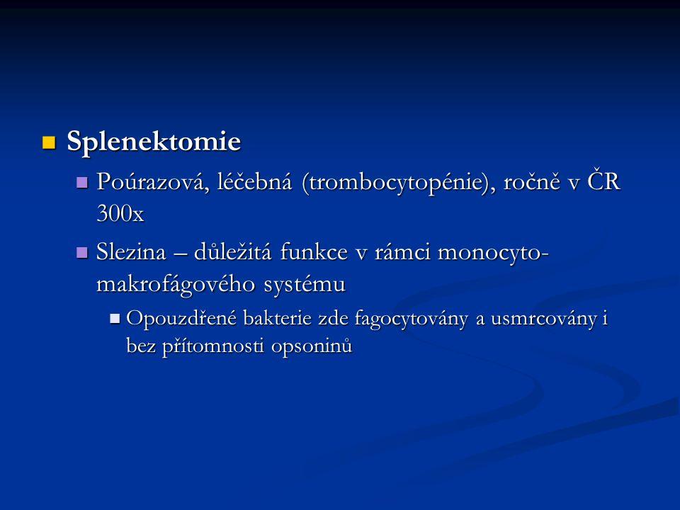 Splenektomie Splenektomie Poúrazová, léčebná (trombocytopénie), ročně v ČR 300x Poúrazová, léčebná (trombocytopénie), ročně v ČR 300x Slezina – důležitá funkce v rámci monocyto- makrofágového systému Slezina – důležitá funkce v rámci monocyto- makrofágového systému Opouzdřené bakterie zde fagocytovány a usmrcovány i bez přítomnosti opsoninů Opouzdřené bakterie zde fagocytovány a usmrcovány i bez přítomnosti opsoninů