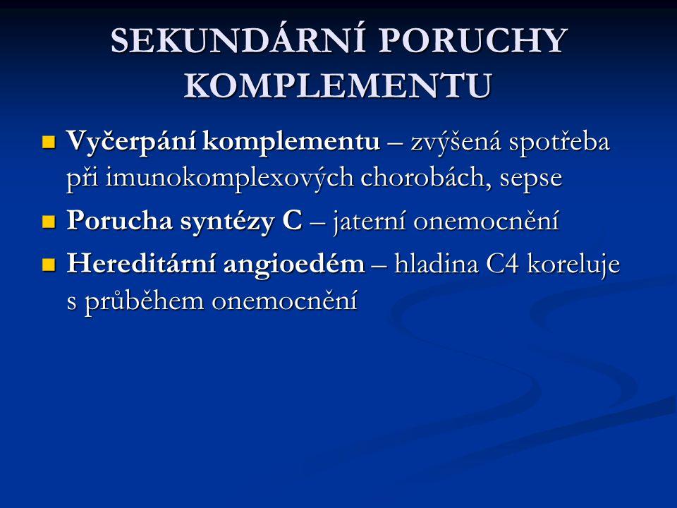 SEKUNDÁRNÍ PORUCHY KOMPLEMENTU Vyčerpání komplementu – zvýšená spotřeba při imunokomplexových chorobách, sepse Vyčerpání komplementu – zvýšená spotřeba při imunokomplexových chorobách, sepse Porucha syntézy C – jaterní onemocnění Porucha syntézy C – jaterní onemocnění Hereditární angioedém – hladina C4 koreluje s průběhem onemocnění Hereditární angioedém – hladina C4 koreluje s průběhem onemocnění