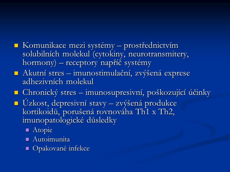 Komunikace mezi systémy – prostřednictvím solubilních molekul (cytokiny, neurotransmitery, hormony) – receptory napříč systémy Komunikace mezi systémy – prostřednictvím solubilních molekul (cytokiny, neurotransmitery, hormony) – receptory napříč systémy Akutní stres – imunostimulační, zvýšená exprese adhezivních molekul Akutní stres – imunostimulační, zvýšená exprese adhezivních molekul Chronický stres – imunosupresivní, poškozující účinky Chronický stres – imunosupresivní, poškozující účinky Úzkost, depresivní stavy – zvýšená produkce kortikoidů, porušená rovnováha Th1 x Th2, imunopatologické důsledky Úzkost, depresivní stavy – zvýšená produkce kortikoidů, porušená rovnováha Th1 x Th2, imunopatologické důsledky Atopie Atopie Autoimunita Autoimunita Opakované infekce Opakované infekce