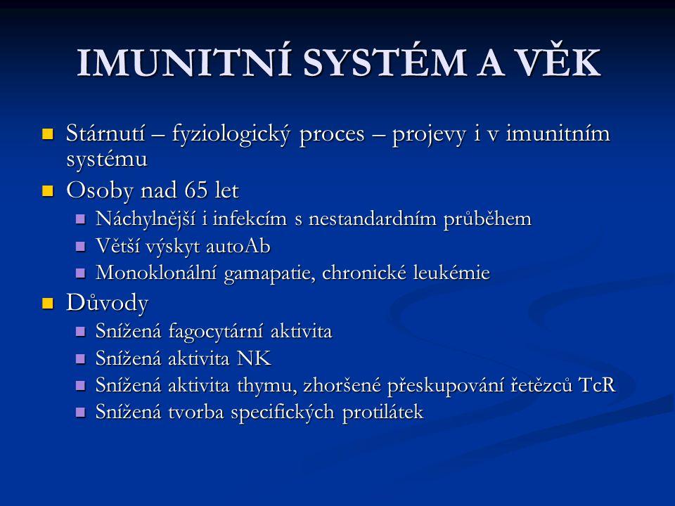 IMUNITNÍ SYSTÉM A VĚK Stárnutí – fyziologický proces – projevy i v imunitním systému Stárnutí – fyziologický proces – projevy i v imunitním systému Osoby nad 65 let Osoby nad 65 let Náchylnější i infekcím s nestandardním průběhem Náchylnější i infekcím s nestandardním průběhem Větší výskyt autoAb Větší výskyt autoAb Monoklonální gamapatie, chronické leukémie Monoklonální gamapatie, chronické leukémie Důvody Důvody Snížená fagocytární aktivita Snížená fagocytární aktivita Snížená aktivita NK Snížená aktivita NK Snížená aktivita thymu, zhoršené přeskupování řetězců TcR Snížená aktivita thymu, zhoršené přeskupování řetězců TcR Snížená tvorba specifických protilátek Snížená tvorba specifických protilátek