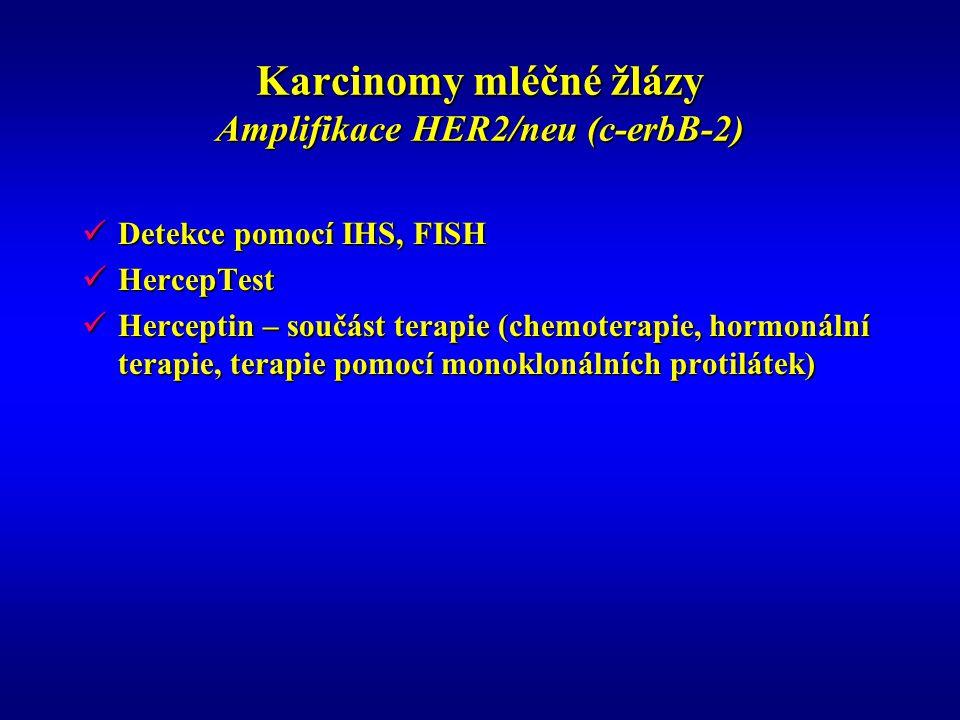 Karcinomy mléčné žlázy Amplifikace HER2/neu (c-erbB-2) Detekce pomocí IHS, FISH Detekce pomocí IHS, FISH HercepTest HercepTest Herceptin – součást terapie (chemoterapie, hormonální terapie, terapie pomocí monoklonálních protilátek) Herceptin – součást terapie (chemoterapie, hormonální terapie, terapie pomocí monoklonálních protilátek)