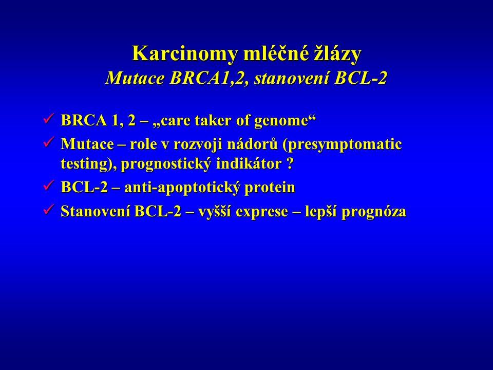 "Karcinomy mléčné žlázy Mutace BRCA1,2, stanovení BCL-2 BRCA 1, 2 – ""care taker of genome"" BRCA 1, 2 – ""care taker of genome"" Mutace – role v rozvoji n"